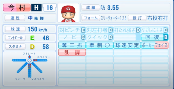今村猛_広島カープ_パワプロ能力データ_2020年シーズン開幕時_7月9日Ver