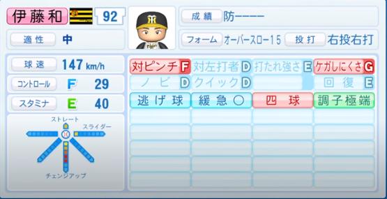 伊藤和雄_阪神タイガース_パワプロ能力データ_2020年シーズン開幕時_7月9日Ver