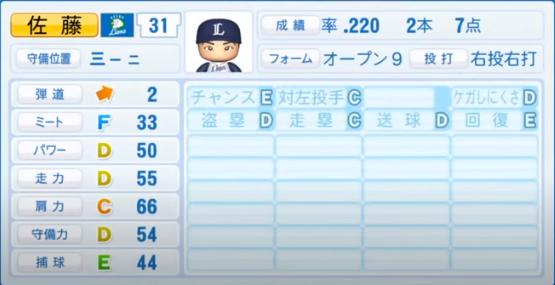 佐藤_西武ライオンズ_パワプロ能力データ_2020年シーズン開幕時7月9日