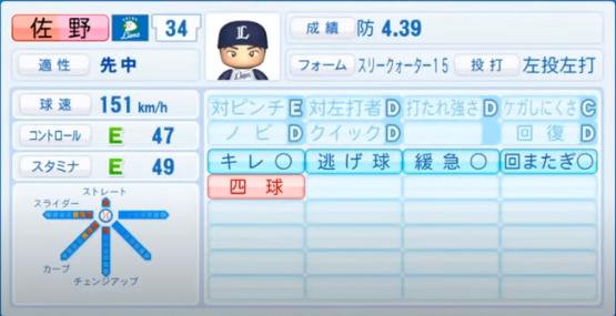 佐野_西武ライオンズ_パワプロ能力データ_2020年シーズン開幕時7月9日