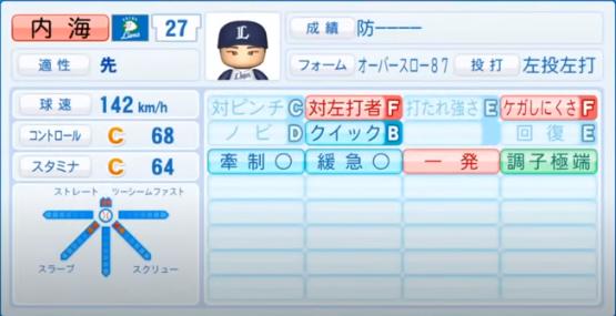 内海哲也_西武ライオンズ_パワプロ能力データ_2020年シーズン開幕時7月9日