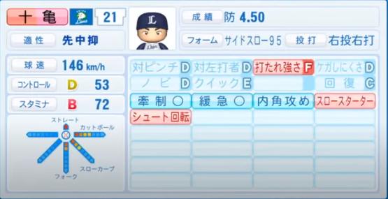 十亀剣_西武ライオンズ_パワプロ能力データ_2020年シーズン開幕時7月9日