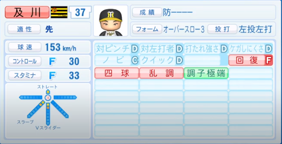 及川雅貴_阪神タイガース_パワプロ能力データ_2020年シーズン開幕時_7月9日Ver