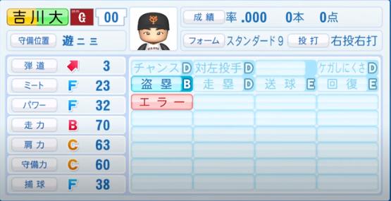 吉川大幾_巨人_パワプロ能力データ_2020年シーズン開幕時_7月9日Ver