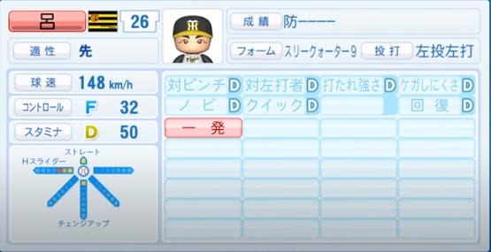 呂_阪神タイガース_パワプロ能力データ_2020年シーズン開幕時_7月9日Ver