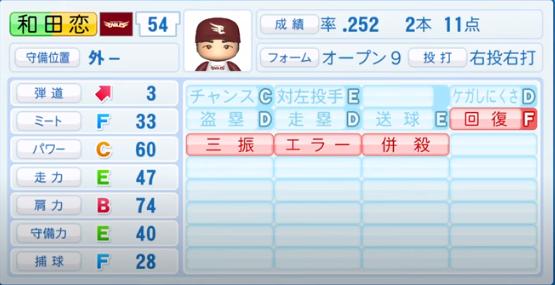 和田恋_楽天イーグルス_パワプロ能力データ_2020年シーズン開幕時_7月9日Ver