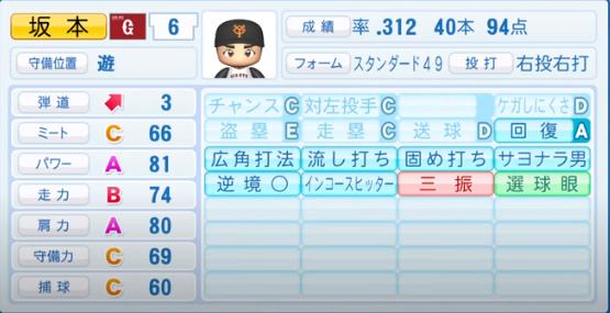 坂本勇人_巨人_パワプロ能力データ_2020年シーズン開幕時_7月9日Ver