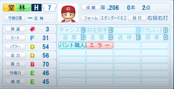 堂林翔太_広島カープ_パワプロ能力データ_2020年シーズン開幕時_7月9日Ver