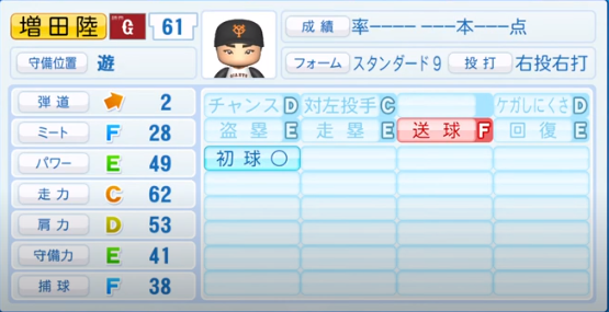 増田陸_巨人_パワプロ能力データ_2020年シーズン開幕時_7月9日Ver