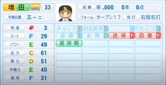 増田_ソフトバンクホークス_パワプロ能力データ_2020年シーズン開幕時_7月9日アプデ