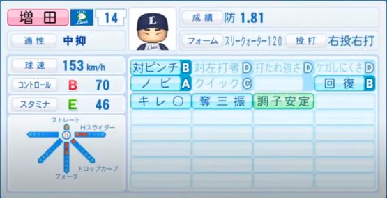 増田_西武ライオンズ_パワプロ能力データ_2020年シーズン開幕時7月9日