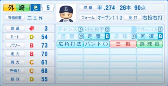 外崎修太_西武ライオンズ_パワプロ能力データ_2020年シーズン開幕時7月9日