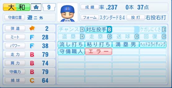 大和_横浜DeNAベイスターズ_パワプロ能力データ_2020年シーズン開幕時_7月9日Ver