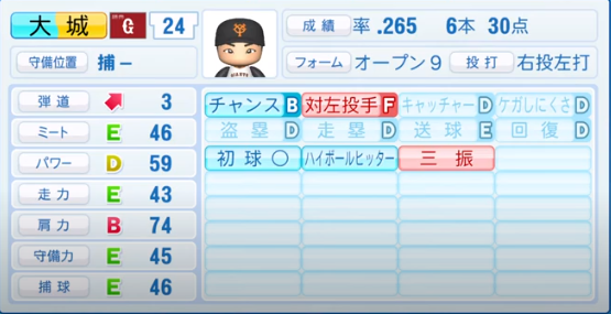 大城卓三_巨人_パワプロ能力データ_2020年シーズン開幕時_7月9日Ver