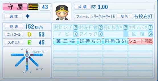 守屋功輝_阪神タイガース_パワプロ能力データ_2020年シーズン開幕時_7月9日Ver