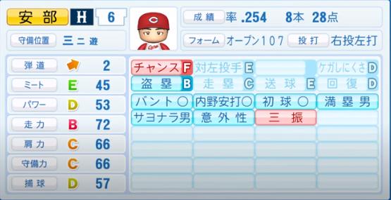 安部友裕_広島カープ_パワプロ能力データ_2020年シーズン開幕時_7月9日Ver