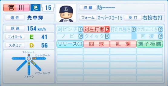 宮川_西武ライオンズ_パワプロ能力データ_2020年シーズン開幕時7月9日