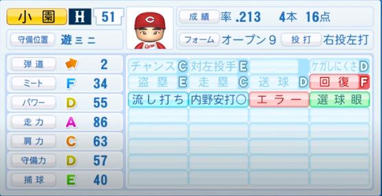 小園海斗_広島カープ_パワプロ能力データ_2020年シーズン開幕時_7月9日Ver