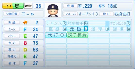 小島_オリックスバファローズ_パワプロ能力データ_2020年シーズン開幕時_7月9日Ver
