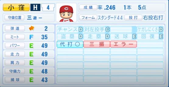 小窪哲也_広島カープ_パワプロ能力データ_2020年シーズン開幕時_7月9日Ver