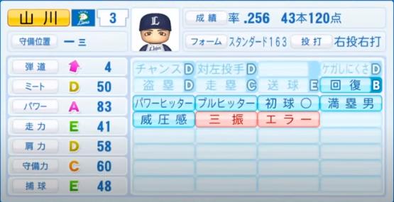 山川穂高_西武ライオンズ_パワプロ能力データ_2020年シーズン開幕時7月9日