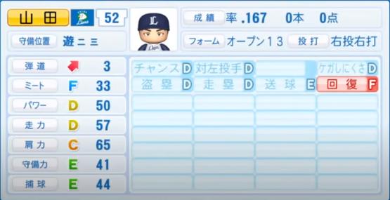 山田_西武ライオンズ_パワプロ能力データ_2020年シーズン開幕時7月9日