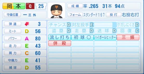 岡本和真_巨人_パワプロ能力データ_2020年シーズン開幕時_7月9日Ver