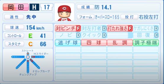 岡田_広島カープ_パワプロ能力データ_2020年シーズン開幕時_7月9日Ver