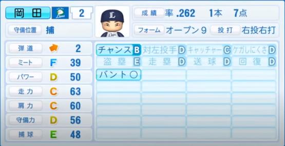 岡田_西武ライオンズ_パワプロ能力データ_2020年シーズン開幕時7月9日