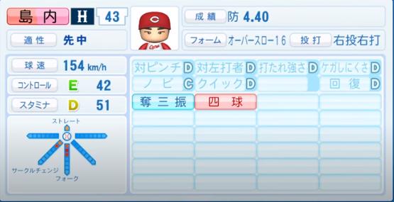 島内_広島カープ_パワプロ能力データ_2020年シーズン開幕時_7月9日Ver