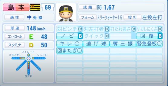 島本浩也_阪神タイガース_パワプロ能力データ_2020年シーズン開幕時_7月9日Ver