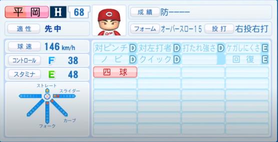 平岡_広島カープ_パワプロ能力データ_2020年シーズン開幕時_7月9日Ver