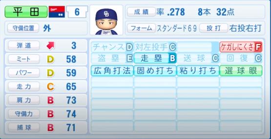 平田良介_中日ドラゴンズ_パワプロ能力データ_2020年シーズン開幕時_7月9日Ver