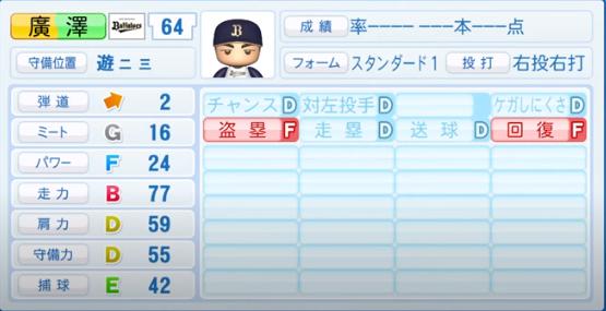 廣澤_オリックスバファローズ_パワプロ能力データ_2020年シーズン開幕時_7月9日Ver