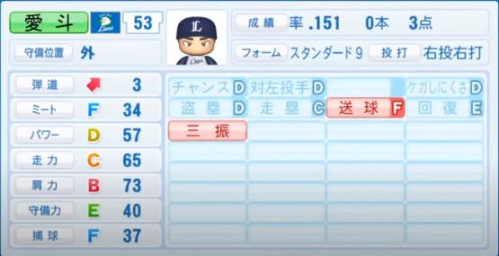 愛斗_西武ライオンズ_パワプロ能力データ_2020年シーズン開幕時7月9日
