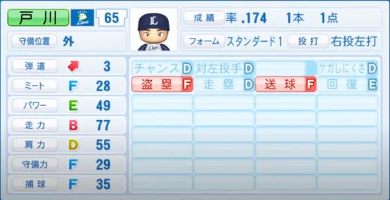 戸川_西武ライオンズ_パワプロ能力データ_2020年シーズン開幕時7月9日