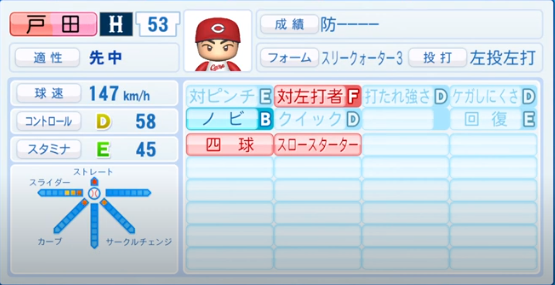 戸田_広島カープ_パワプロ能力データ_2020年シーズン開幕時_7月9日Ver