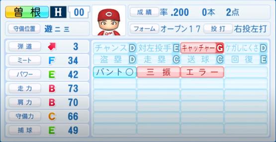 曽根_広島カープ_パワプロ能力データ_2020年シーズン開幕時_7月9日Ver