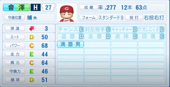 會澤翼_広島カープ_パワプロ能力データ_2020年シーズン開幕時_7月9日Ver