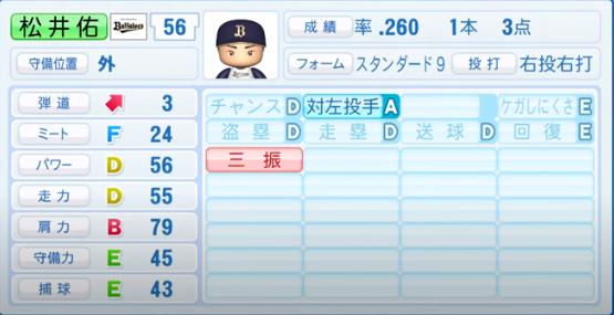松井佑_オリックスバファローズ_パワプロ能力データ_2020年シーズン開幕時_7月9日Ver