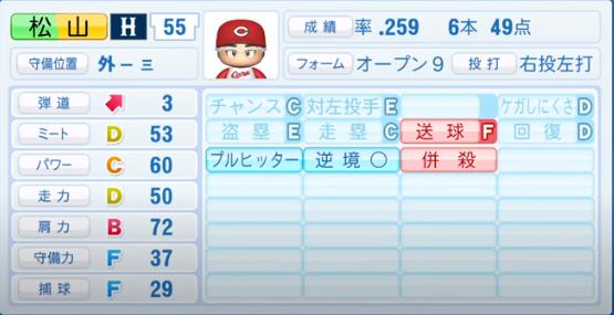 松山竜平_広島カープ_パワプロ能力データ_2020年シーズン開幕時_7月9日Ver