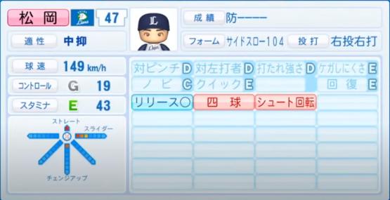 松岡_西武ライオンズ_パワプロ能力データ_2020年シーズン開幕時7月9日