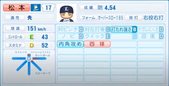 松本_西武ライオンズ_パワプロ能力データ_2020年シーズン開幕時7月9日