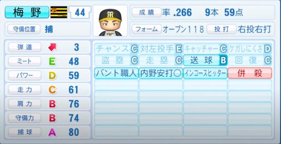 梅野隆太郎_阪神タイガース_パワプロ能力データ_2020年シーズン開幕時_7月9日Ver