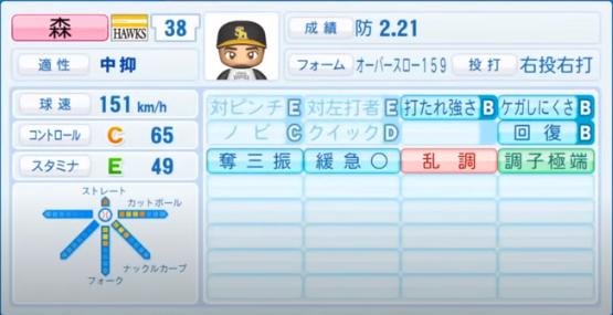 森唯斗_ソフトバンクホークス_パワプロ能力データ_2020年シーズン開幕時_7月9日アプデ