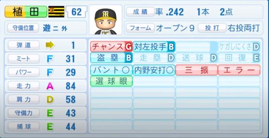 植田海_阪神タイガース_パワプロ能力データ_2020年シーズン開幕時_7月9日Ver