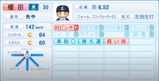 榎田大樹_西武ライオンズ_パワプロ能力データ_2020年シーズン開幕時7月9日