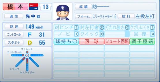 橋本_中日ドラゴンズ_パワプロ能力データ_2020年シーズン開幕時_7月9日Ver