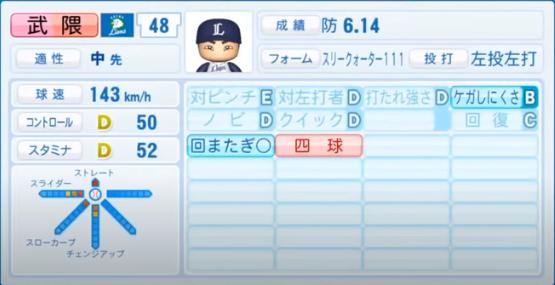 武隈_西武ライオンズ_パワプロ能力データ_2020年シーズン開幕時7月9日