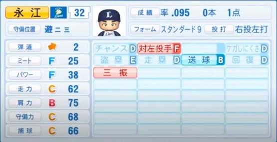 永江_西武ライオンズ_パワプロ能力データ_2020年シーズン開幕時7月9日
